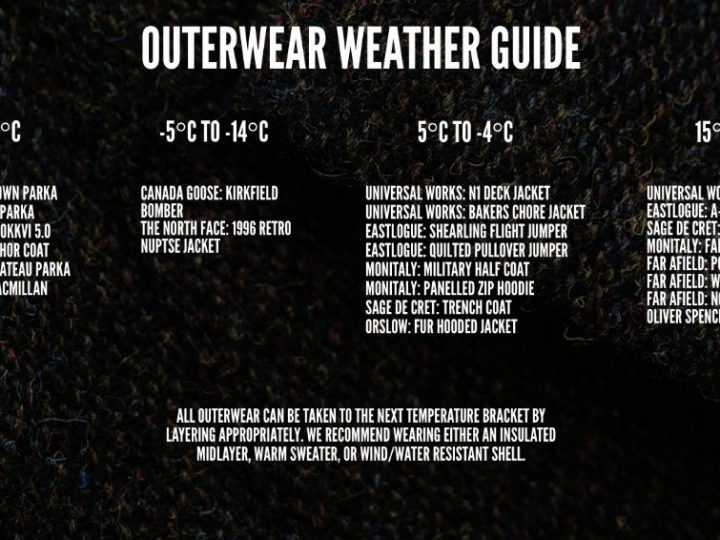 What to Wear, and When | 5 to 15 Degrees